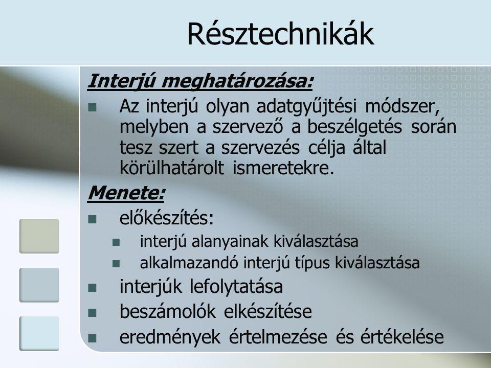 Résztechnikák Interjú típusai: nyílt (vizsgált személyek ismerik a beszélgetés célját, azzal egyet értenek) rejtett (kötetlen beszélgetések, irányított kérdések) strukturált (előre rögzített kérdések a könnyebb feldolgozhatóság kedvéért) csoportos (cél: kideríteni, hogy az adott az adott személyek hogyan nyílvánítanak véleményt)