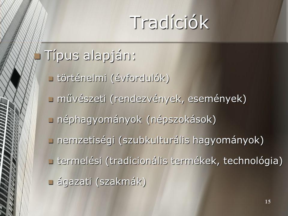 15 Tradíciók Típus alapján: Típus alapján: történelmi (évfordulók) történelmi (évfordulók) művészeti (rendezvények, események) művészeti (rendezvények