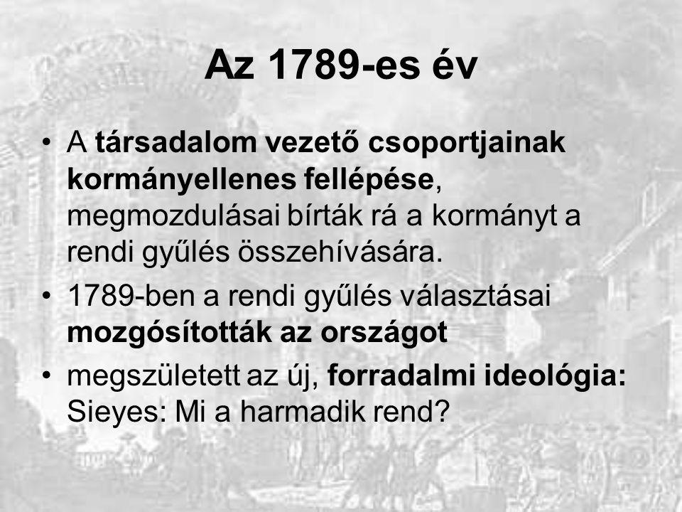 Az 1789-es év A társadalom vezető csoportjainak kormányellenes fellépése, megmozdulásai bírták rá a kormányt a rendi gyűlés összehívására. 1789-ben a