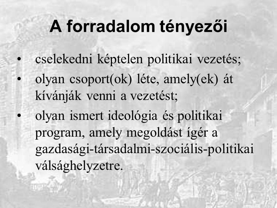 A forradalom tényezői cselekedni képtelen politikai vezetés; olyan csoport(ok) léte, amely(ek) át kívánják venni a vezetést; olyan ismert ideológia és