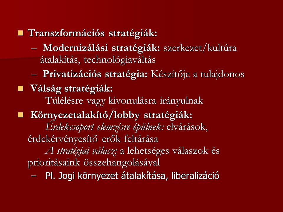Transzformációs stratégiák: Transzformációs stratégiák: – Modernizálási stratégiák: szerkezet/kultúra átalakítás, technológiaváltás – Privatizációs stratégia: Készítője a tulajdonos Válság stratégiák: Túlélésre vagy kivonulásra irányulnak Válság stratégiák: Túlélésre vagy kivonulásra irányulnak Környezetalakító/lobby stratégiák: Érdekcsoport elemzésre épülnek: elvárások, érdekérvényesítő erők feltárása A stratégiai válasz: a lehetséges válaszok és prioritásaink összehangolásával Környezetalakító/lobby stratégiák: Érdekcsoport elemzésre épülnek: elvárások, érdekérvényesítő erők feltárása A stratégiai válasz: a lehetséges válaszok és prioritásaink összehangolásával – Pl.