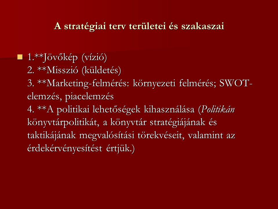 A stratégiai terv területei és szakaszai 1.**Jövőkép (vízió) 2. **Misszió (küldetés) 3. **Marketing-felmérés: környezeti felmérés; SWOT- elemzés, piac