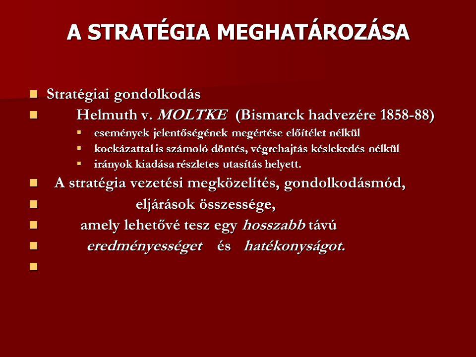 A STRATÉGIA MEGHATÁROZÁSA Stratégiai gondolkodás Stratégiai gondolkodás Helmuth v. MOLTKE (Bismarck hadvezére 1858-88) Helmuth v. MOLTKE (Bismarck had