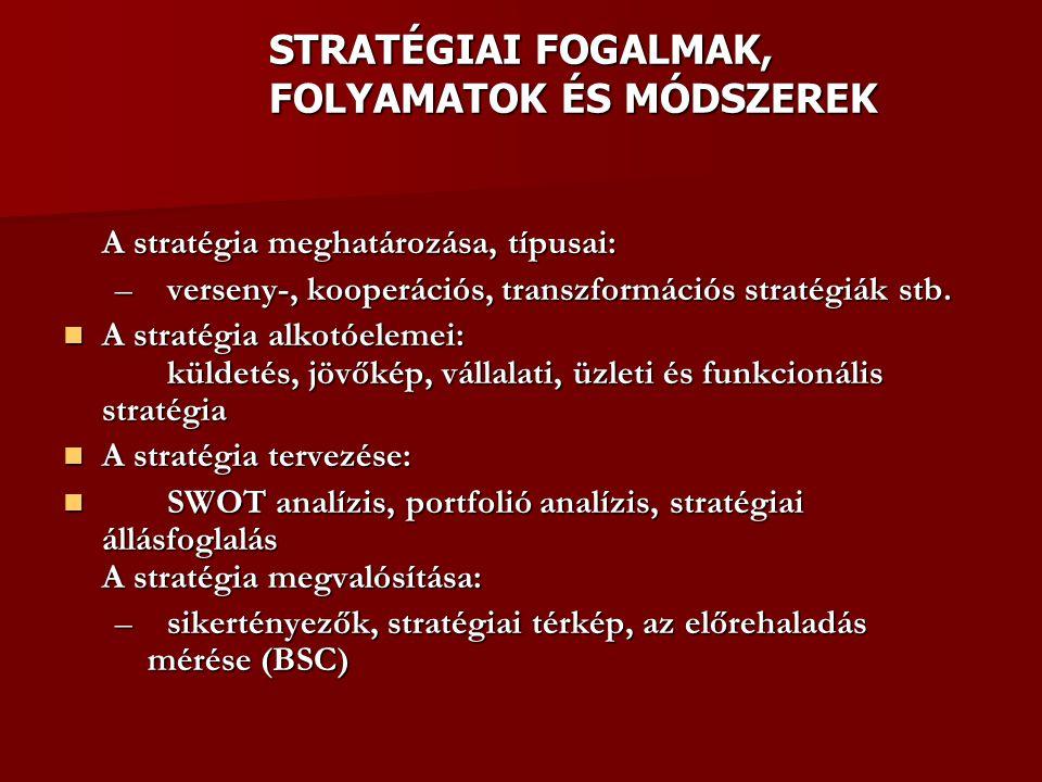 STRATÉGIAI FOGALMAK, FOLYAMATOK ÉS MÓDSZEREK A stratégia meghatározása, típusai: –verseny-, kooperációs, transzformációs stratégiák stb. A stratégia a