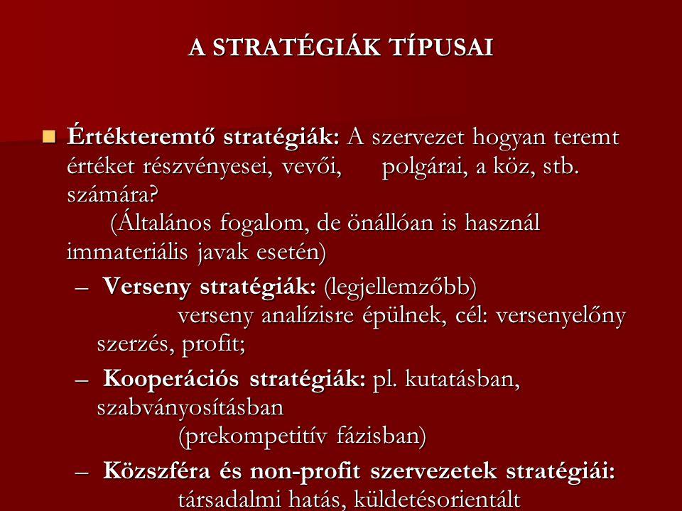 A STRATÉGIÁK TÍPUSAI Értékteremtő stratégiák: A szervezet hogyan teremt értéket részvényesei, vevői, polgárai, a köz, stb. számára? (Általános fogalom