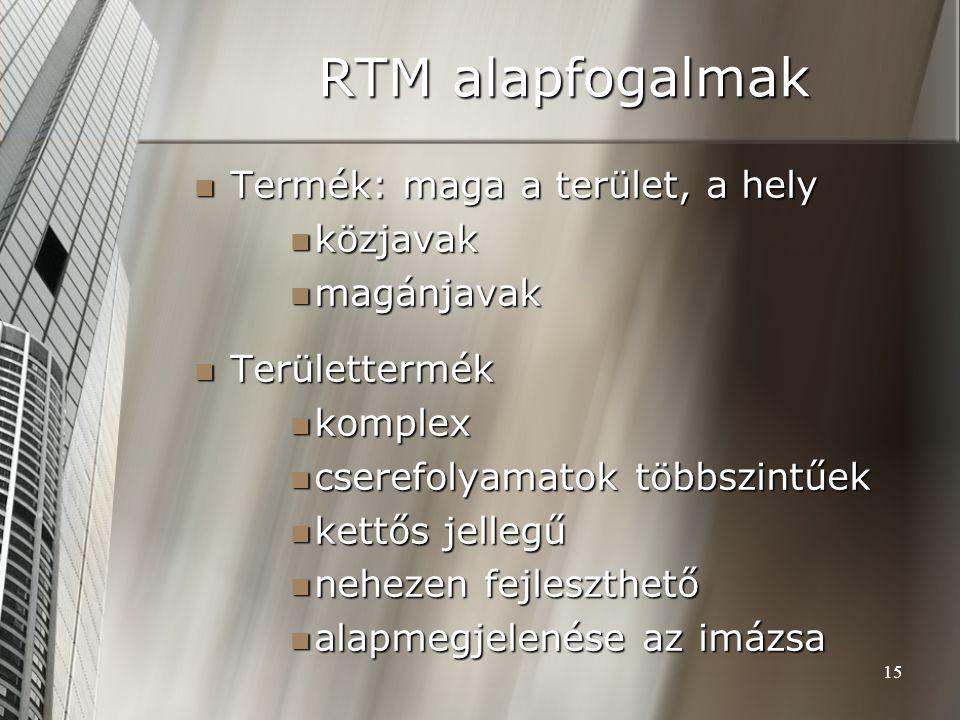 15 RTM alapfogalmak Termék: maga a terület, a hely Termék: maga a terület, a hely közjavak közjavak magánjavak magánjavak Területtermék Területtermék
