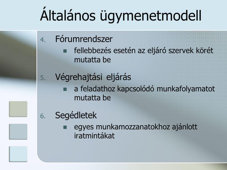 Általános ügymenetmodell 4. Fórumrendszer fellebbezés esetén az eljáró szervek körét mutatta be 5. Végrehajtási eljárás a feladathoz kapcsolódó munkaf