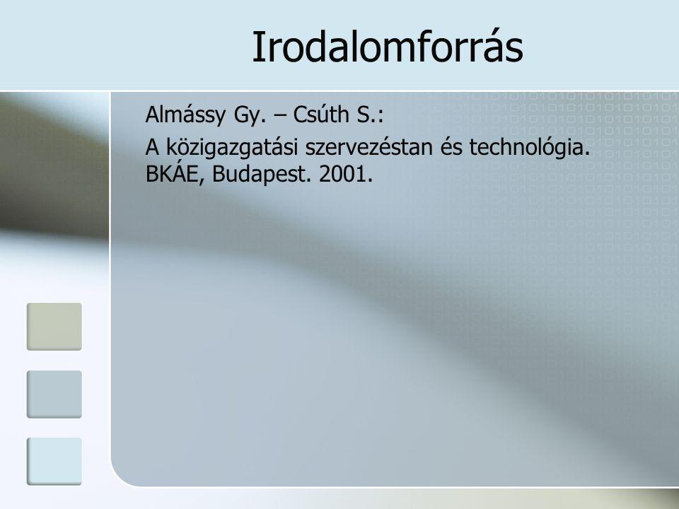 Irodalomforrás Almássy Gy. – Csúth S.: A közigazgatási szervezéstan és technológia. BKÁE, Budapest. 2001.