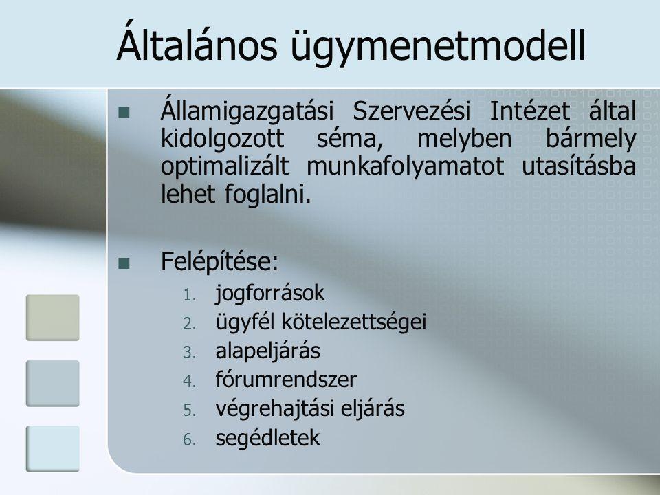 Általános ügymenetmodell Államigazgatási Szervezési Intézet által kidolgozott séma, melyben bármely optimalizált munkafolyamatot utasításba lehet fogl
