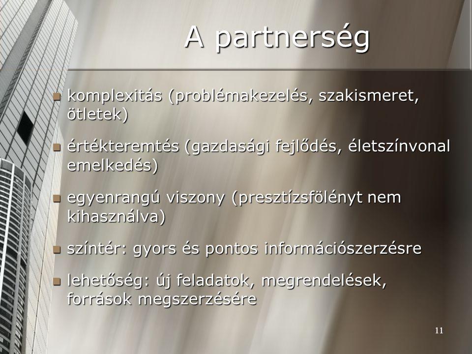 11 A partnerség komplexitás (problémakezelés, szakismeret, ötletek) komplexitás (problémakezelés, szakismeret, ötletek) értékteremtés (gazdasági fejlődés, életszínvonal emelkedés) értékteremtés (gazdasági fejlődés, életszínvonal emelkedés) egyenrangú viszony (presztízsfölényt nem kihasználva) egyenrangú viszony (presztízsfölényt nem kihasználva) színtér: gyors és pontos információszerzésre színtér: gyors és pontos információszerzésre lehetőség: új feladatok, megrendelések, források megszerzésére lehetőség: új feladatok, megrendelések, források megszerzésére