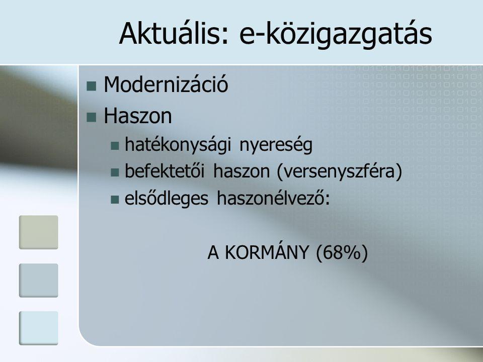 Aktuális: e-közigazgatás Modernizáció Haszon hatékonysági nyereség befektetői haszon (versenyszféra) elsődleges haszonélvező: A KORMÁNY (68%)