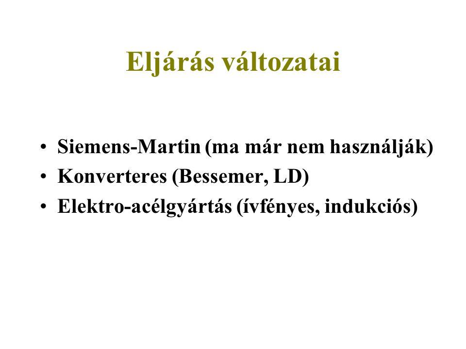 Eljárás változatai Siemens-Martin (ma már nem használják) Konverteres (Bessemer, LD) Elektro-acélgyártás (ívfényes, indukciós)