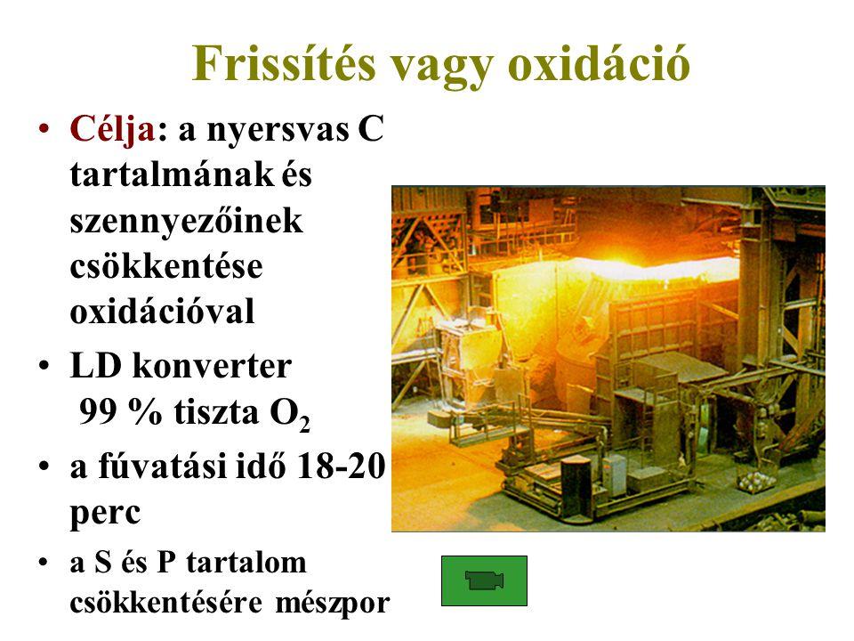 Frissítés vagy oxidáció Célja: a nyersvas C tartalmának és szennyezőinek csökkentése oxidációval LD konverter 99 % tiszta O 2 a fúvatási idő 18-20 per