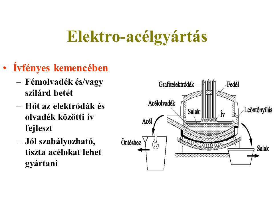 Elektro-acélgyártás Ívfényes kemencében –Fémolvadék és/vagy szilárd betét –Hőt az elektródák és olvadék közötti ív fejleszt –Jól szabályozható, tiszta