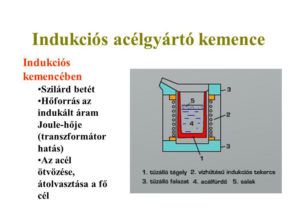 Indukciós acélgyártó kemence Indukciós kemencében Szilárd betét Hőforrás az indukált áram Joule-hője (transzformátor hatás) Az acél ötvözése, átolvasz