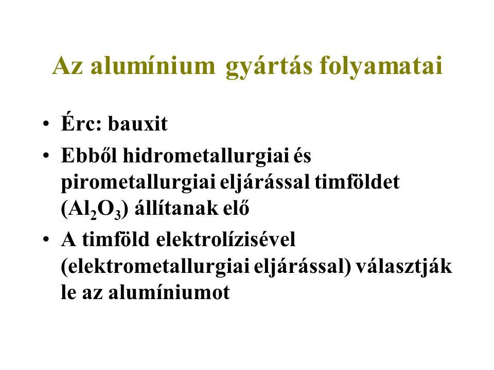 Az alumínium gyártás folyamatai Érc: bauxit Ebből hidrometallurgiai és pirometallurgiai eljárással timföldet (Al 2 O 3 ) állítanak elő A timföld elekt