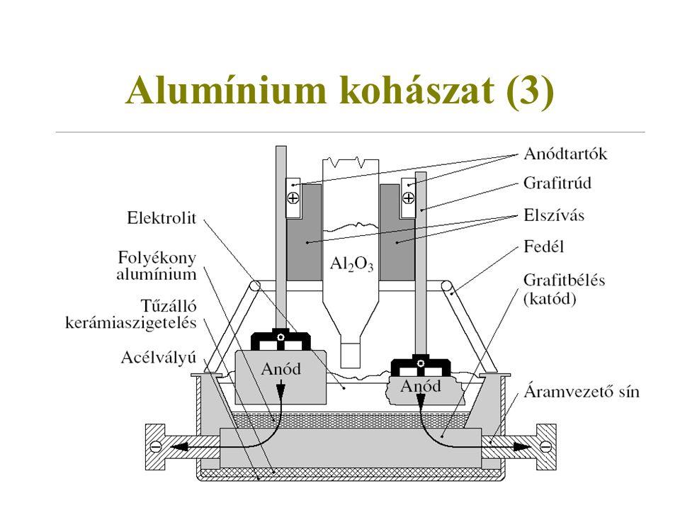 Alumínium kohászat (3)