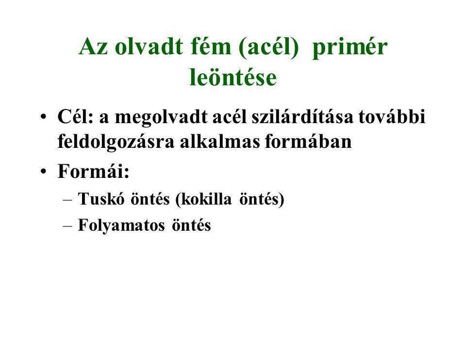 Az olvadt fém (acél) primér leöntése Cél: a megolvadt acél szilárdítása további feldolgozásra alkalmas formában Formái: –Tuskó öntés (kokilla öntés) –