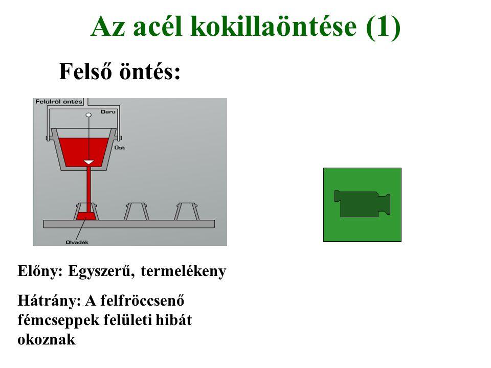 Az acél kokillaöntése (1) Felső öntés: Előny: Egyszerű, termelékeny Hátrány: A felfröccsenő fémcseppek felületi hibát okoznak