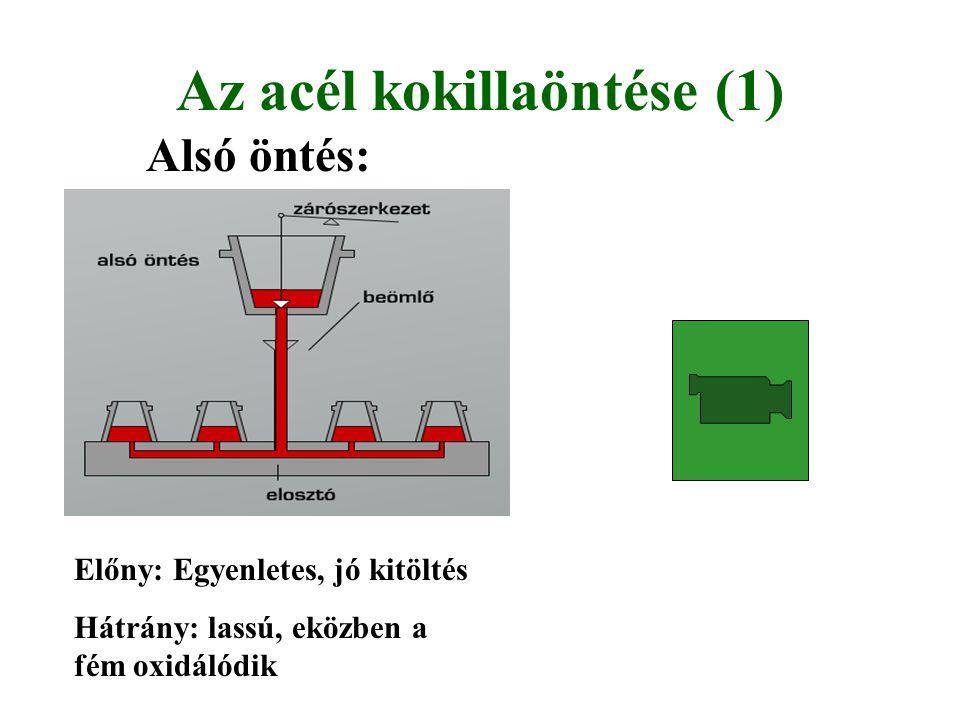 Az acél kokillaöntése (1) Alsó öntés: Előny: Egyenletes, jó kitöltés Hátrány: lassú, eközben a fém oxidálódik