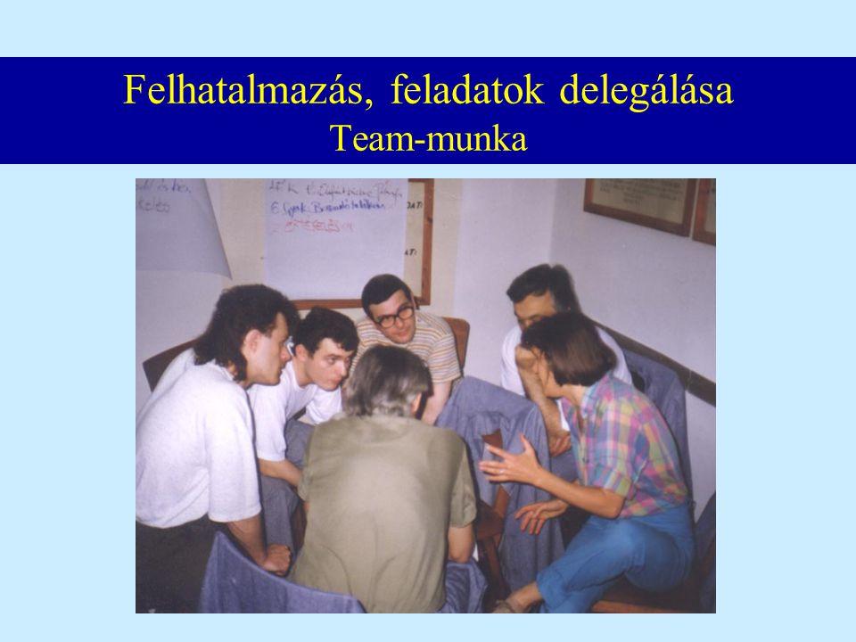 Felhatalmazás, feladatok delegálása Team-munka