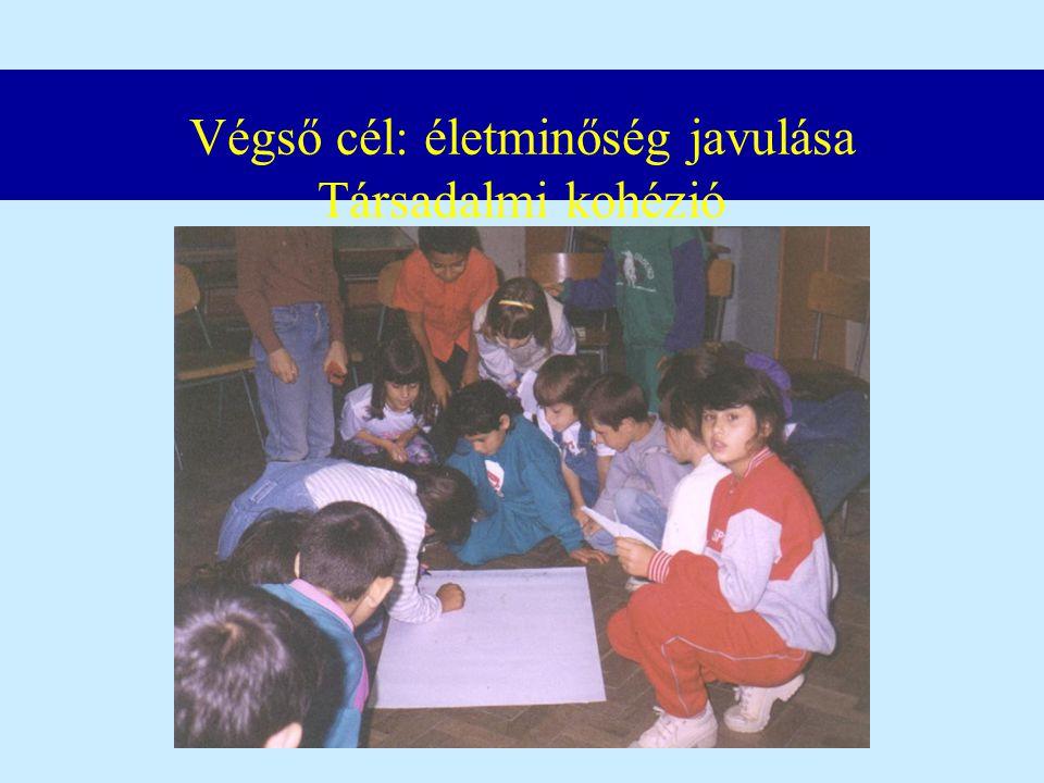 Végső cél: életminőség javulása Társadalmi kohézió