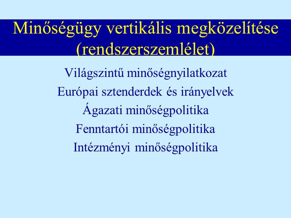 Minőségügy vertikális megközelítése (rendszerszemlélet) Világszintű minőségnyilatkozat Európai sztenderdek és irányelvek Ágazati minőségpolitika Fenntartói minőségpolitika Intézményi minőségpolitika