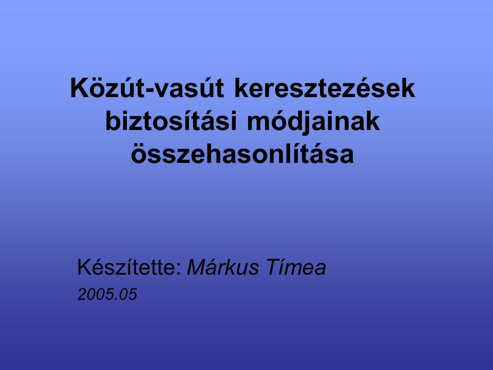 Közút-vasút keresztezések biztosítási módjainak összehasonlítása Készítette: Márkus Tímea 2005.05
