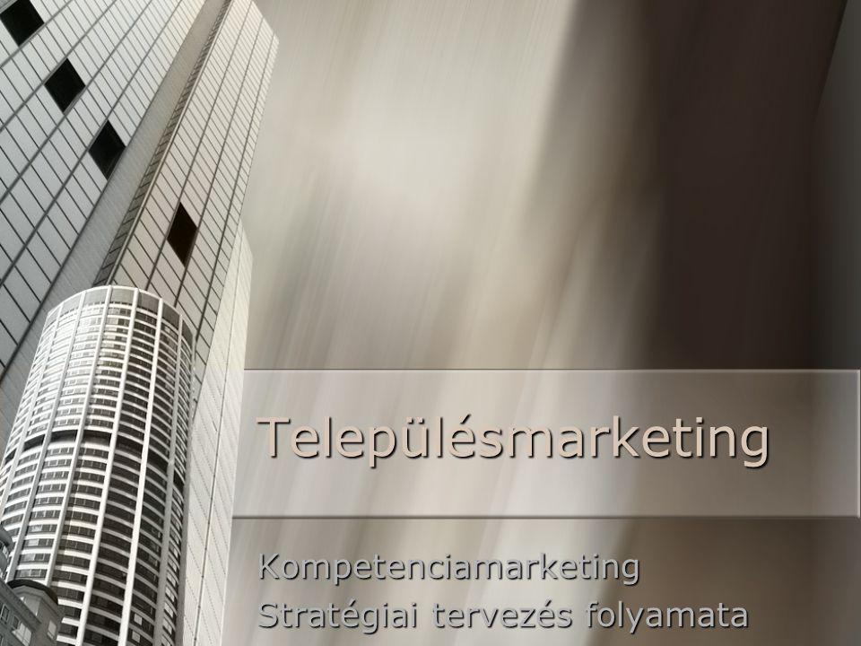 Településmarketing Kompetenciamarketing Stratégiai tervezés folyamata