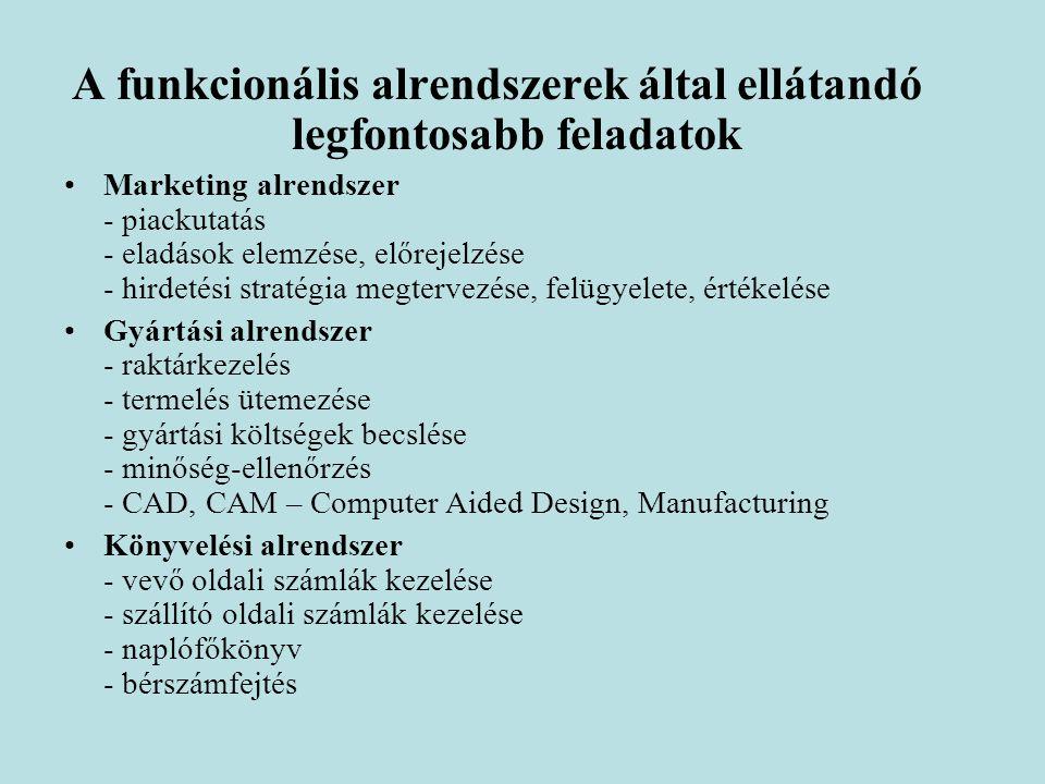 A funkcionális alrendszerek által ellátandó legfontosabb feladatok Marketing alrendszer - piackutatás - eladások elemzése, előrejelzése - hirdetési st