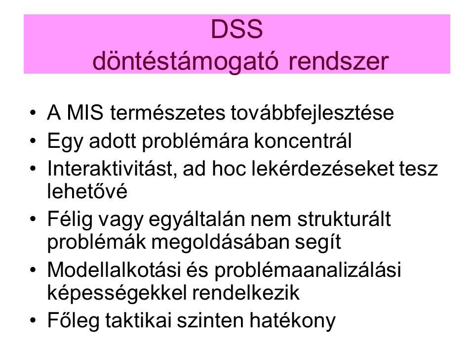 DSS döntéstámogató rendszer A MIS természetes továbbfejlesztése Egy adott problémára koncentrál Interaktivitást, ad hoc lekérdezéseket tesz lehetővé F