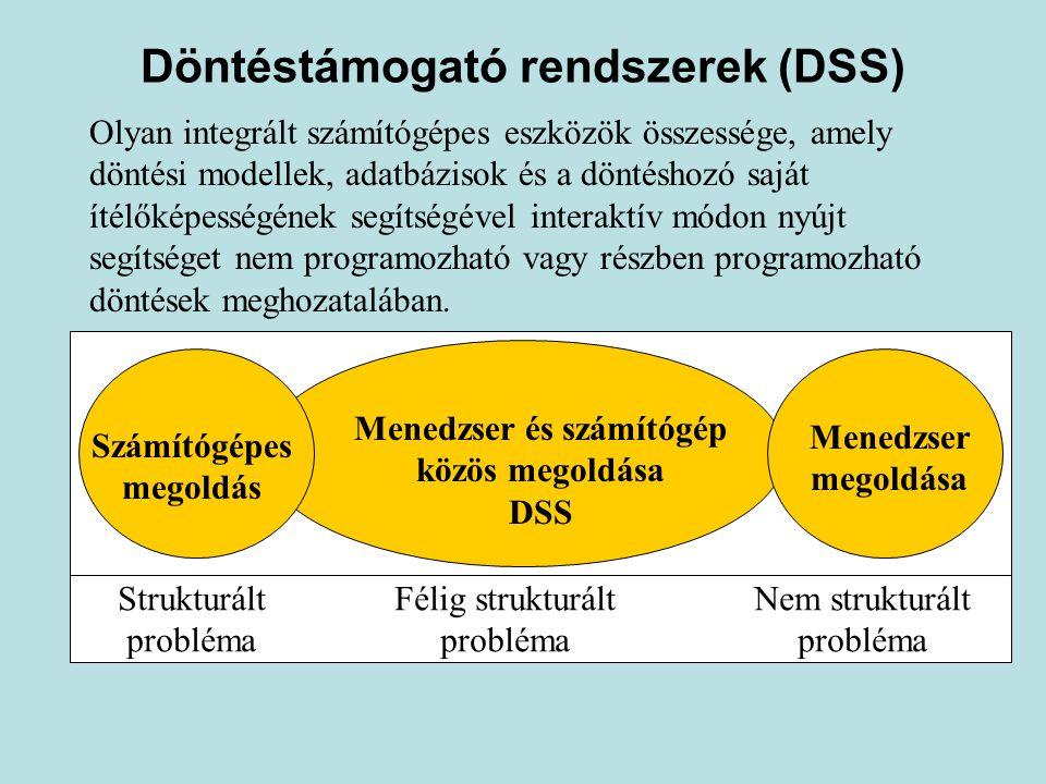 Döntéstámogató rendszerek (DSS) Olyan integrált számítógépes eszközök összessége, amely döntési modellek, adatbázisok és a döntéshozó saját ítélőképes