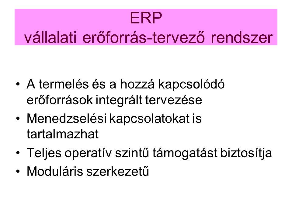 ERP vállalati erőforrás-tervező rendszer A termelés és a hozzá kapcsolódó erőforrások integrált tervezése Menedzselési kapcsolatokat is tartalmazhat T