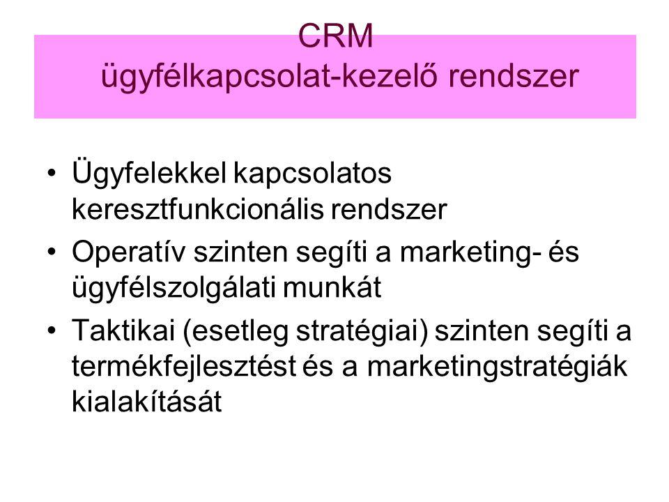 CRM ügyfélkapcsolat-kezelő rendszer Ügyfelekkel kapcsolatos keresztfunkcionális rendszer Operatív szinten segíti a marketing- és ügyfélszolgálati munk