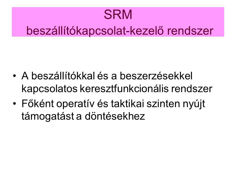 SRM beszállítókapcsolat-kezelő rendszer A beszállítókkal és a beszerzésekkel kapcsolatos keresztfunkcionális rendszer Főként operatív és taktikai szin