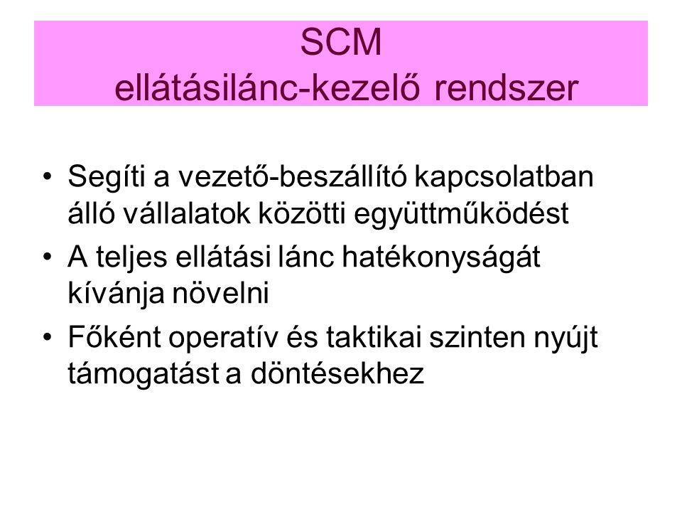 SCM ellátásilánc-kezelő rendszer Segíti a vezető-beszállító kapcsolatban álló vállalatok közötti együttműködést A teljes ellátási lánc hatékonyságát k