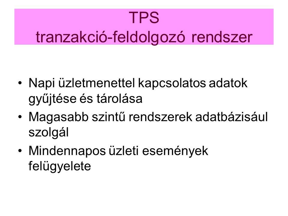 TPS tranzakció-feldolgozó rendszer Napi üzletmenettel kapcsolatos adatok gyűjtése és tárolása Magasabb szintű rendszerek adatbázisául szolgál Mindenna
