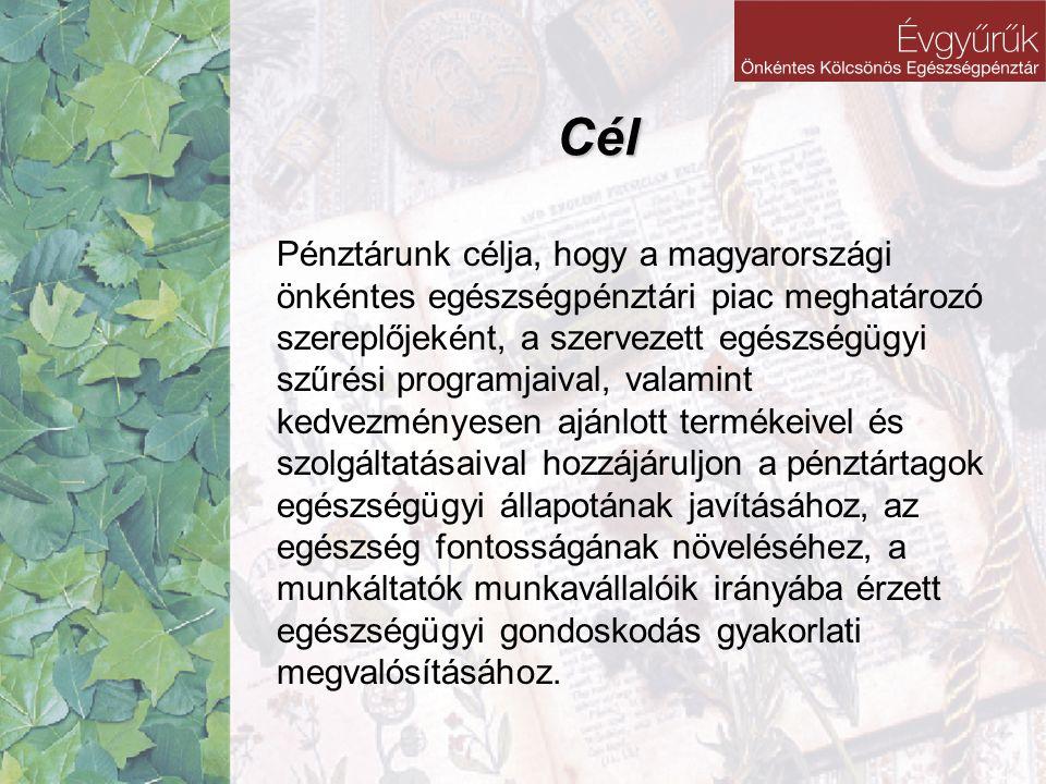 Cél Pénztárunk célja, hogy a magyarországi önkéntes egészségpénztári piac meghatározó szereplőjeként, a szervezett egészségügyi szűrési programjaival,