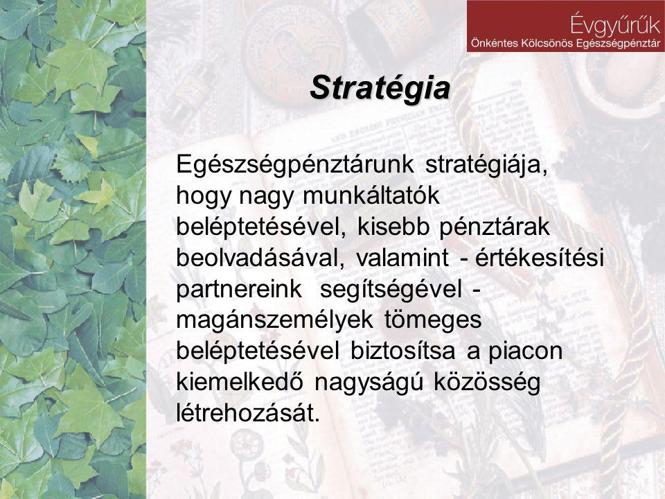 Stratégia Egészségpénztárunk stratégiája, hogy nagy munkáltatók beléptetésével, kisebb pénztárak beolvadásával, valamint - értékesítési partnereink se