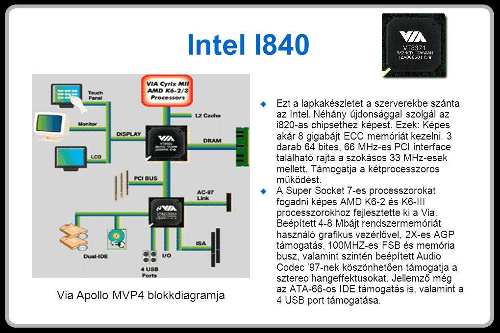 Intel I840  Ezt a lapkakészletet a szerverekbe szánta az Intel.