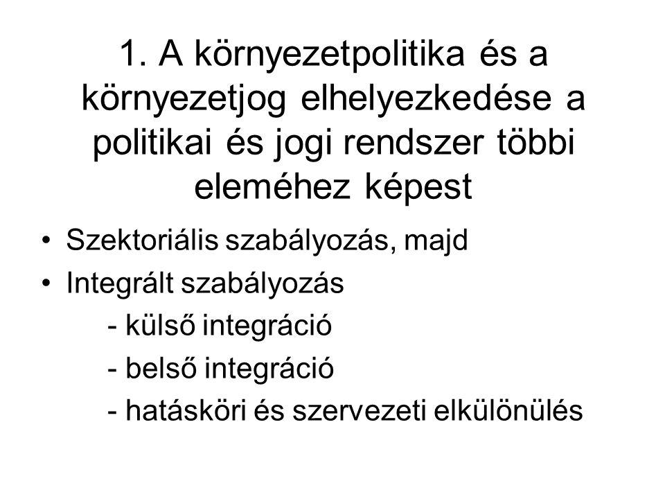 1. A környezetpolitika és a környezetjog elhelyezkedése a politikai és jogi rendszer többi eleméhez képest Szektoriális szabályozás, majd Integrált sz