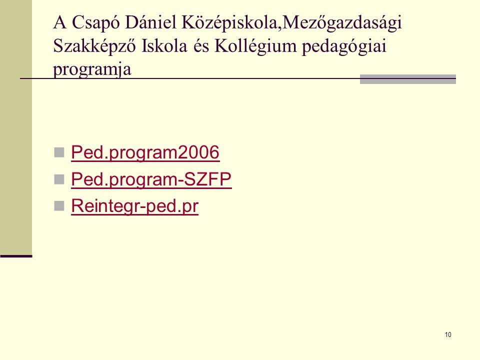 10 A Csapó Dániel Középiskola,Mezőgazdasági Szakképző Iskola és Kollégium pedagógiai programja Ped.program2006 Ped.program-SZFP Reintegr-ped.pr