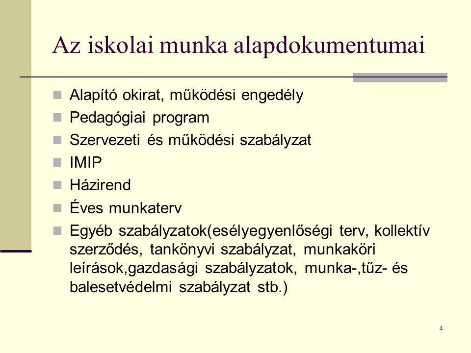 4 Az iskolai munka alapdokumentumai Alapító okirat, működési engedély Pedagógiai program Szervezeti és működési szabályzat IMIP Házirend Éves munkaterv Egyéb szabályzatok(esélyegyenlőségi terv, kollektív szerződés, tankönyvi szabályzat, munkaköri leírások,gazdasági szabályzatok, munka-,tűz- és balesetvédelmi szabályzat stb.)