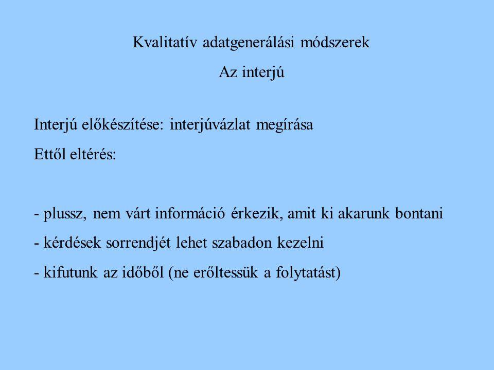 Kvalitatív adatgenerálási módszerek Az interjú 3.
