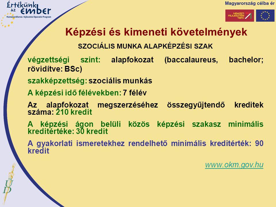 Képzési és kimeneti követelmények SZOCIÁLIS MUNKA ALAPKÉPZÉSI SZAK végzettségi szint: alapfokozat (baccalaureus, bachelor; rövidítve: BSc) szakképzett