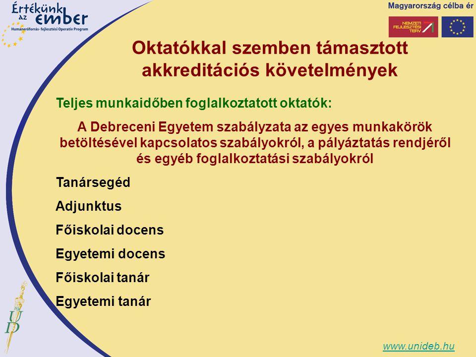 Oktatókkal szemben támasztott akkreditációs követelmények Teljes munkaidőben foglalkoztatott oktatók: A Debreceni Egyetem szabályzata az egyes munkakö