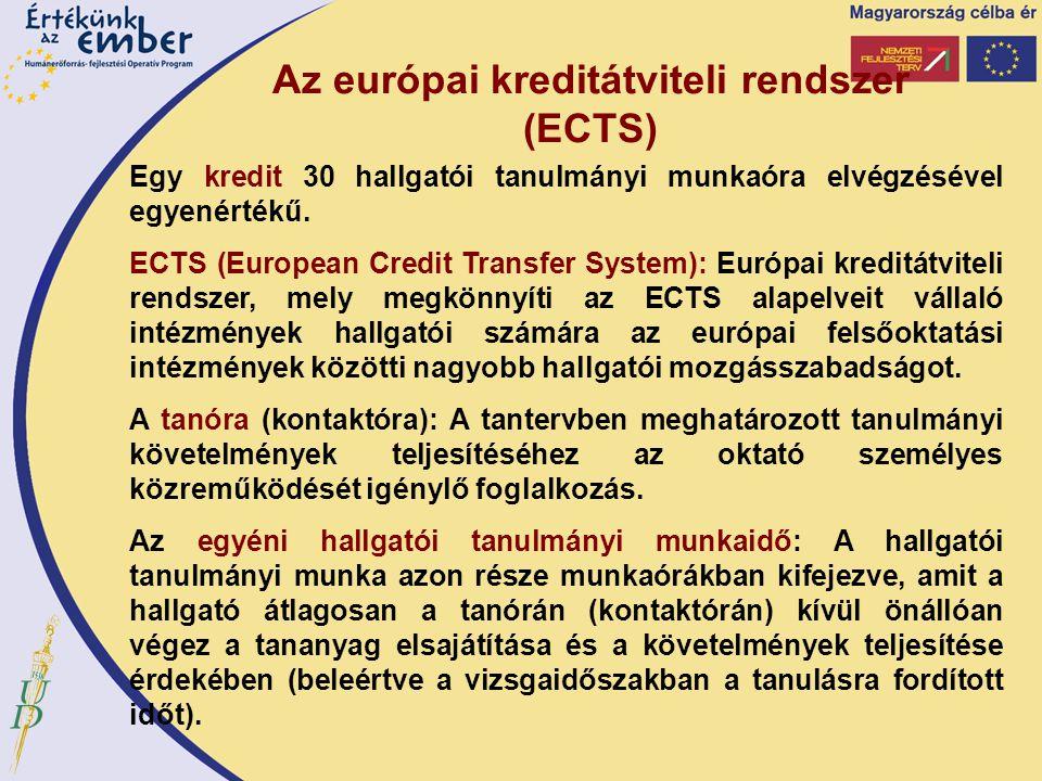 Az európai kreditátviteli rendszer (ECTS) Egy kredit 30 hallgatói tanulmányi munkaóra elvégzésével egyenértékű. ECTS (European Credit Transfer System)
