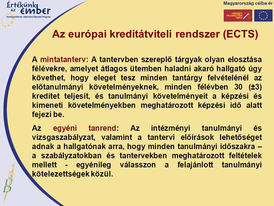 Az európai kreditátviteli rendszer (ECTS) A mintatanterv: A tantervben szereplő tárgyak olyan elosztása félévekre, amelyet átlagos ütemben haladni aka