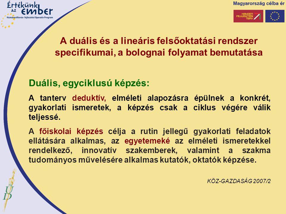 Eurydice: európai oktatási információs hálózat