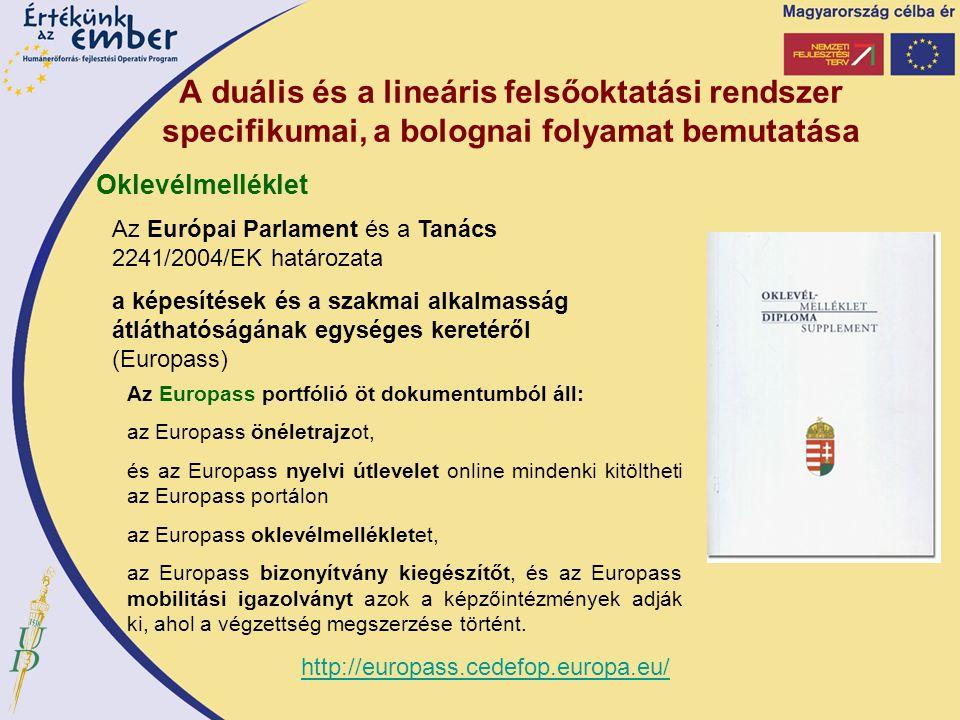 A duális és a lineáris felsőoktatási rendszer specifikumai, a bolognai folyamat bemutatása Oklevélmelléklet Az Európai Parlament és a Tanács 2241/2004